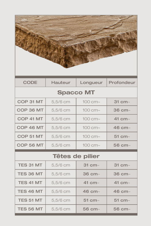Couvertines Spacco dimensions